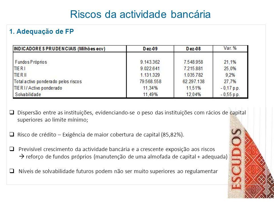 Riscos da actividade bancária