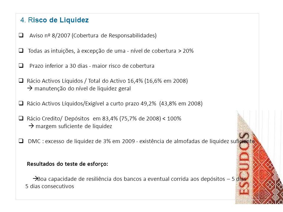 4. Risco de Liquidez Aviso nº 8/2007 (Cobertura de Responsabilidades)