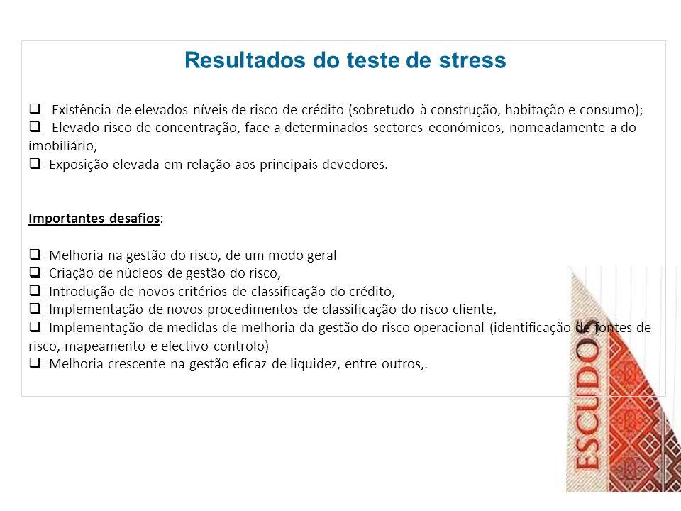 Resultados do teste de stress