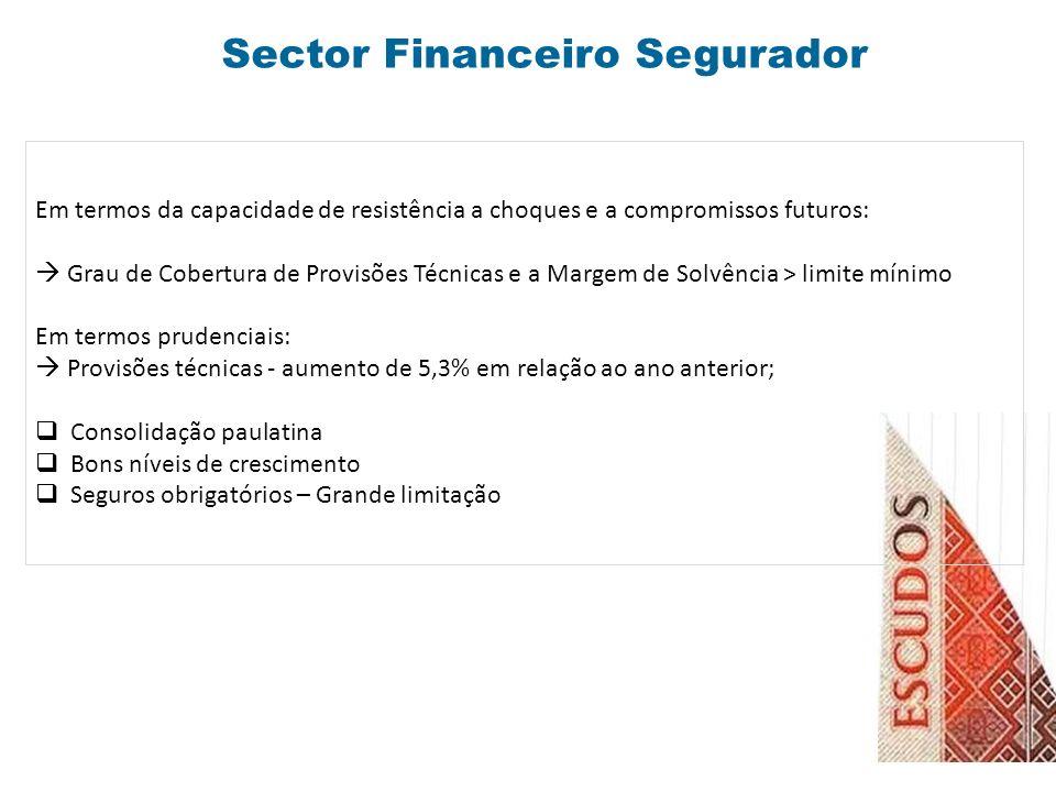 Sector Financeiro Segurador
