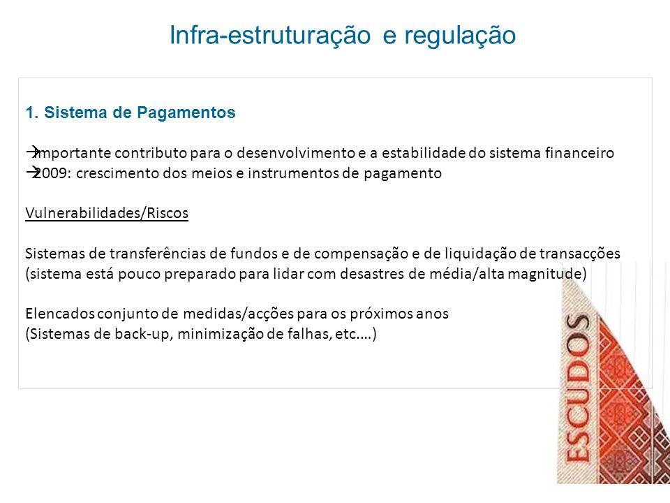 Infra-estruturação e regulação