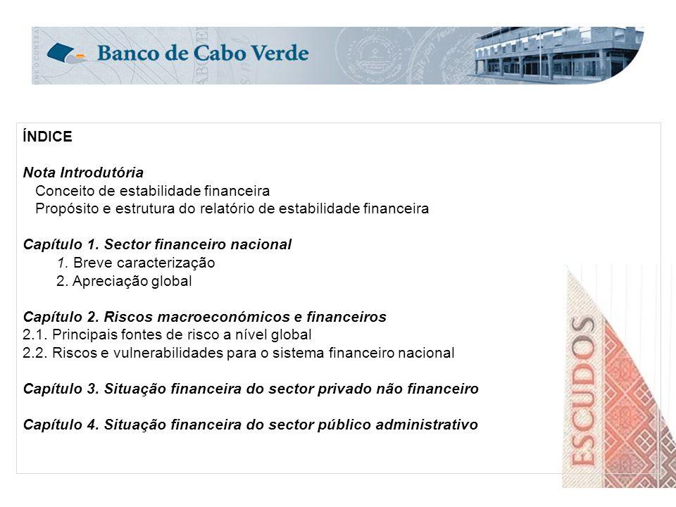 ÍNDICE Nota Introdutória. Conceito de estabilidade financeira. Propósito e estrutura do relatório de estabilidade financeira.
