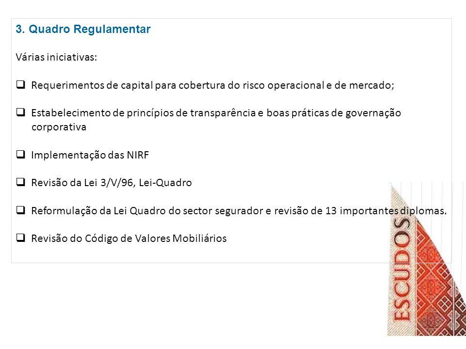3. Quadro Regulamentar Várias iniciativas: Requerimentos de capital para cobertura do risco operacional e de mercado;