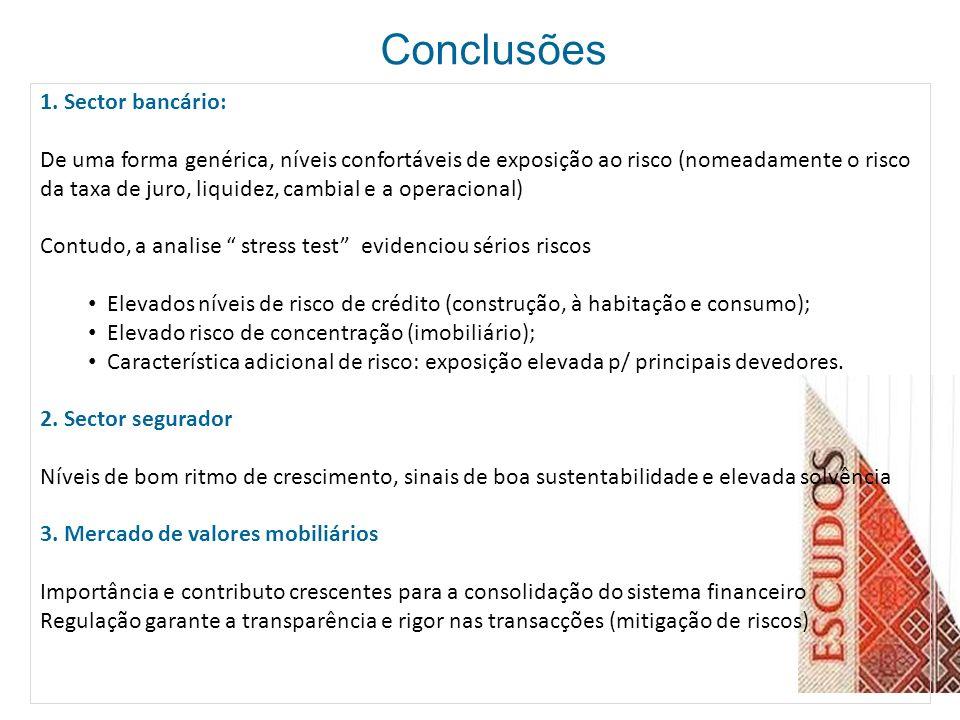 Conclusões 1. Sector bancário:
