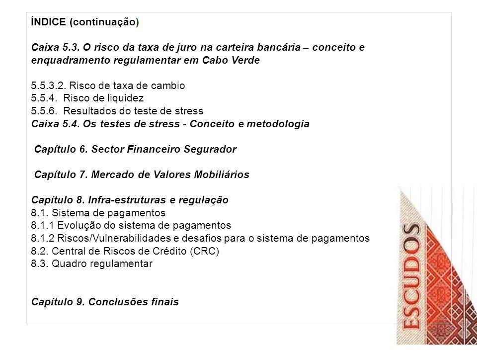 ÍNDICE (continuação) Caixa 5.3. O risco da taxa de juro na carteira bancária – conceito e enquadramento regulamentar em Cabo Verde.