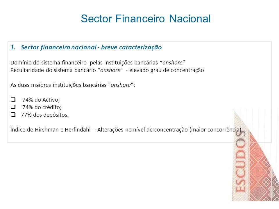 Sector Financeiro Nacional