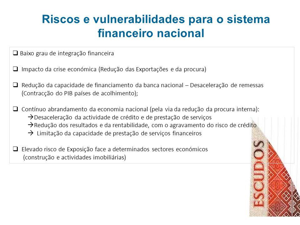 Riscos e vulnerabilidades para o sistema financeiro nacional