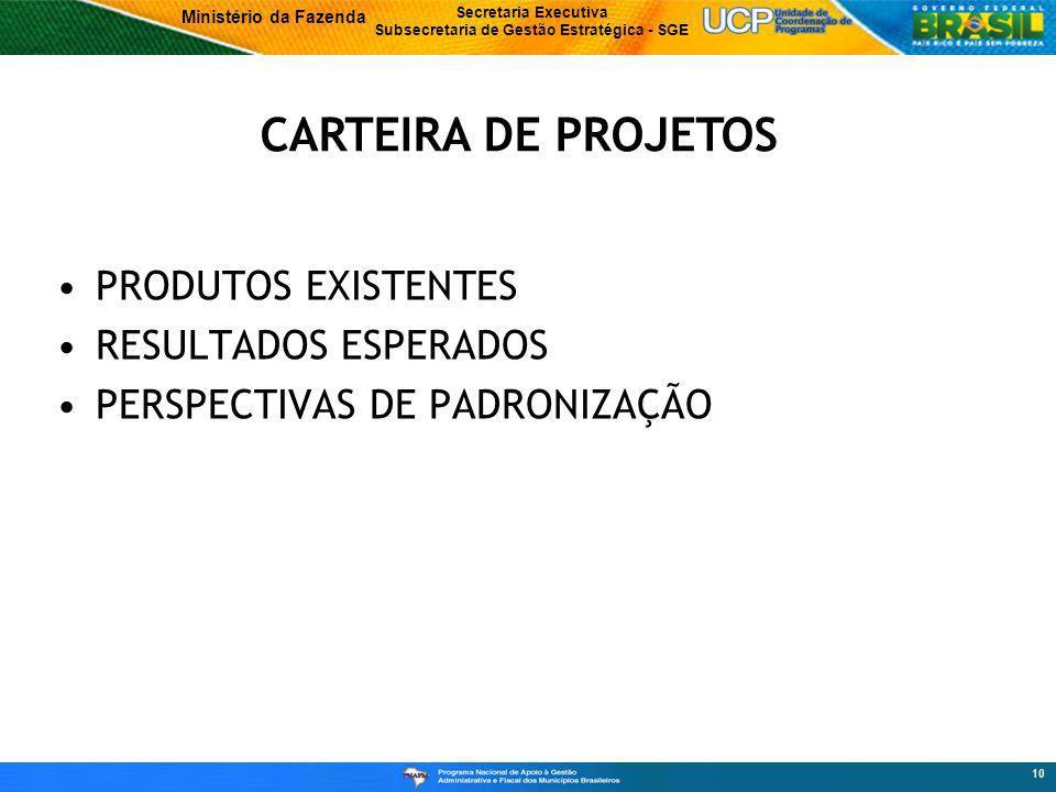 CARTEIRA DE PROJETOS PRODUTOS EXISTENTES RESULTADOS ESPERADOS
