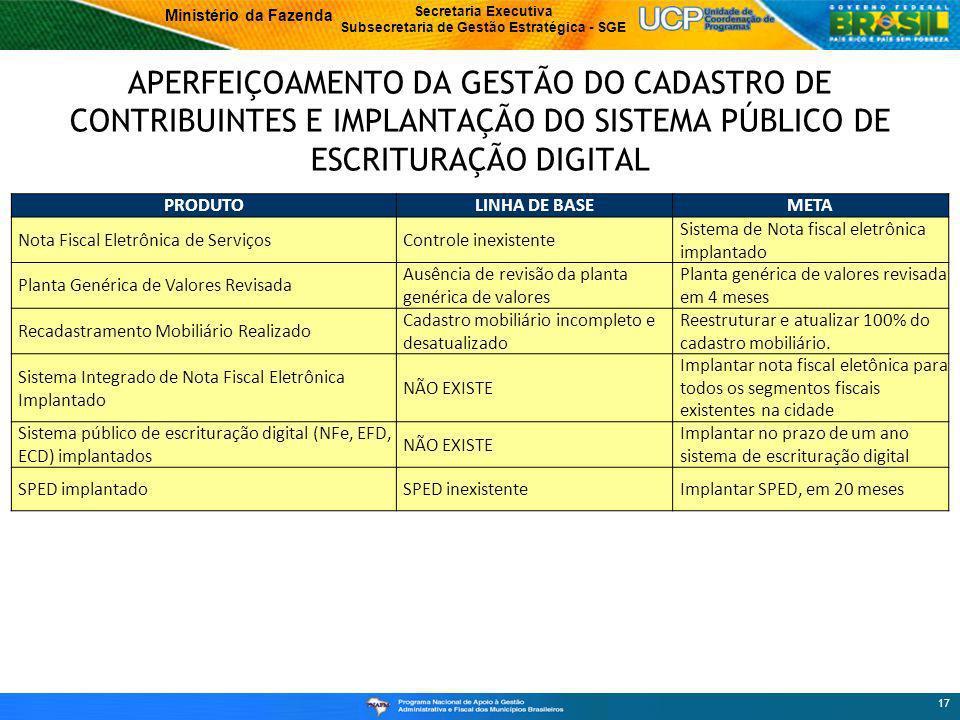 APERFEIÇOAMENTO DA GESTÃO DO CADASTRO DE CONTRIBUINTES E IMPLANTAÇÃO DO SISTEMA PÚBLICO DE ESCRITURAÇÃO DIGITAL
