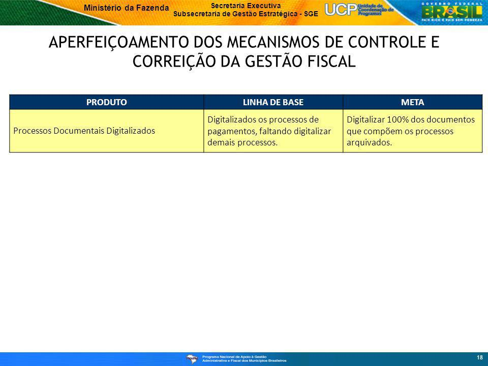 APERFEIÇOAMENTO DOS MECANISMOS DE CONTROLE E CORREIÇÃO DA GESTÃO FISCAL