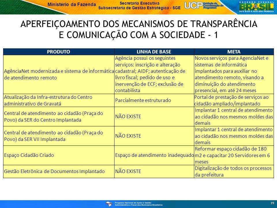 APERFEIÇOAMENTO DOS MECANISMOS DE TRANSPARÊNCIA E COMUNICAÇÃO COM A SOCIEDADE - 1