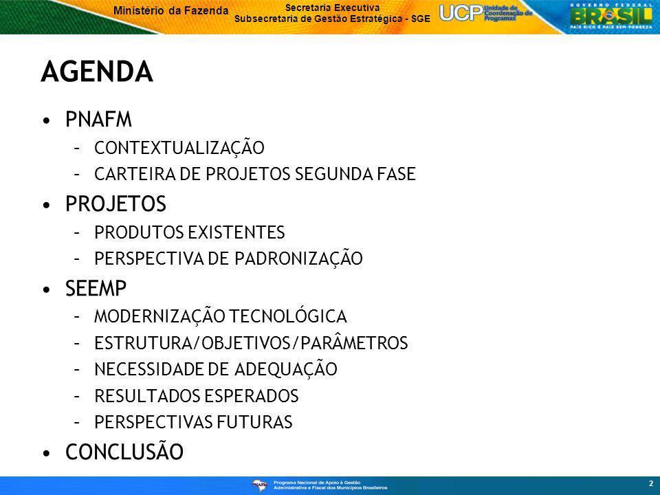 AGENDA PNAFM PROJETOS SEEMP CONCLUSÃO CONTEXTUALIZAÇÃO