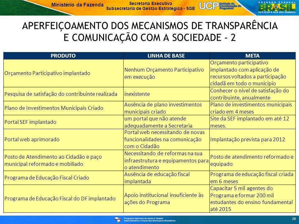 APERFEIÇOAMENTO DOS MECANISMOS DE TRANSPARÊNCIA E COMUNICAÇÃO COM A SOCIEDADE - 2