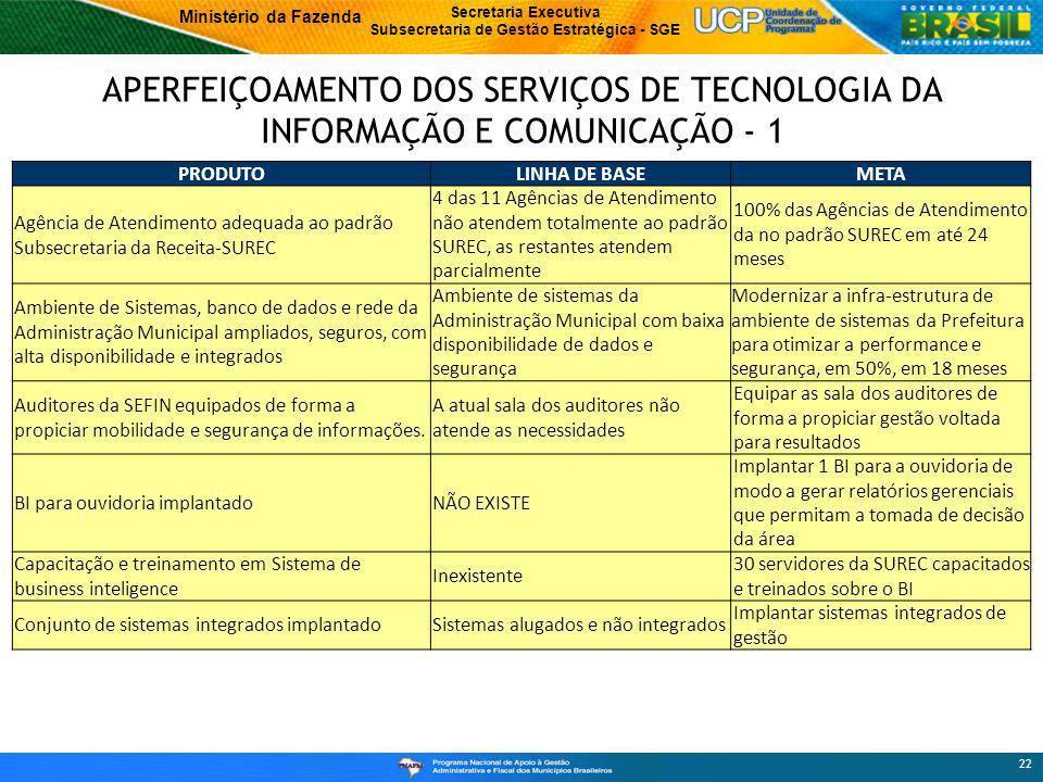 APERFEIÇOAMENTO DOS SERVIÇOS DE TECNOLOGIA DA INFORMAÇÃO E COMUNICAÇÃO - 1