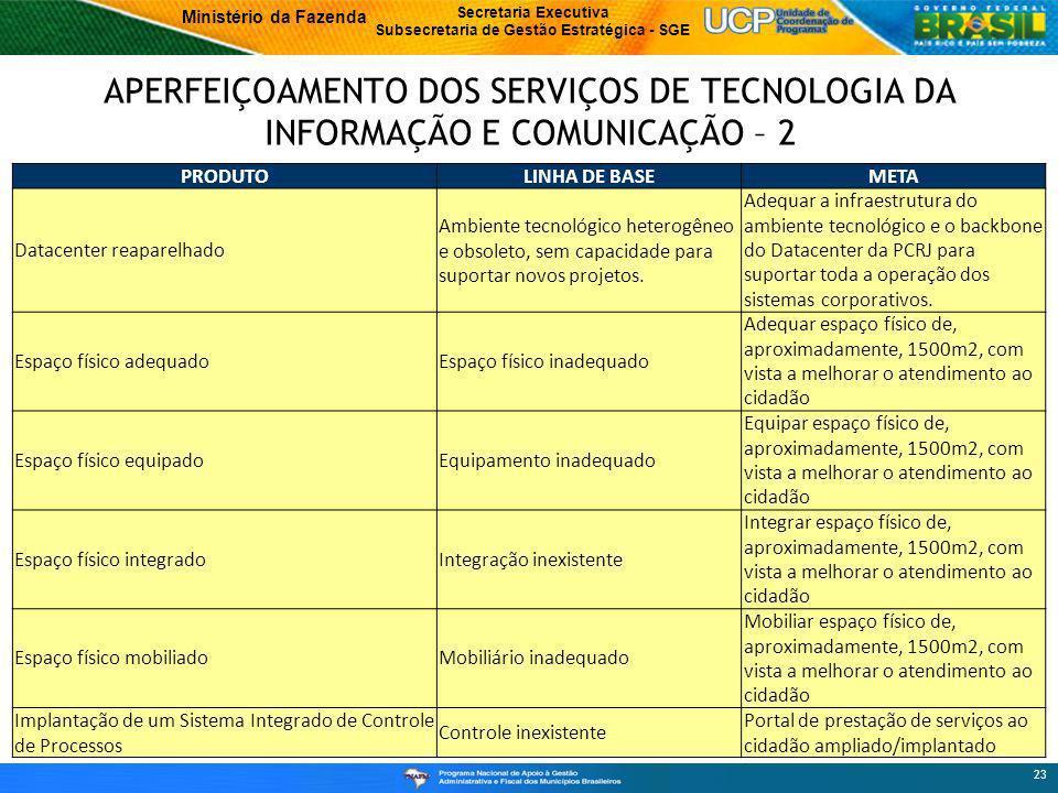 APERFEIÇOAMENTO DOS SERVIÇOS DE TECNOLOGIA DA INFORMAÇÃO E COMUNICAÇÃO – 2