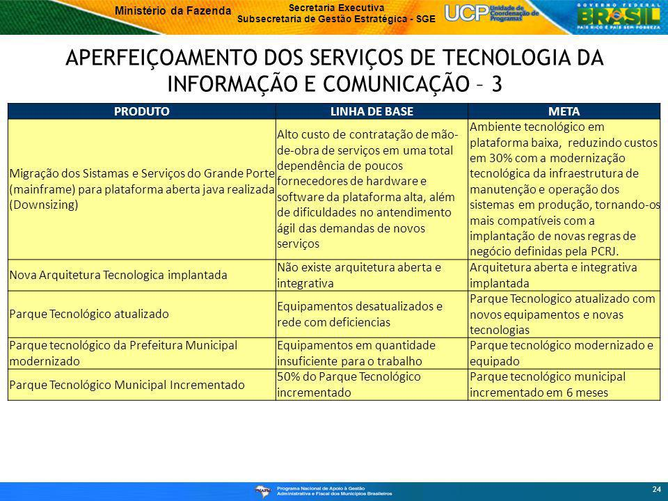 APERFEIÇOAMENTO DOS SERVIÇOS DE TECNOLOGIA DA INFORMAÇÃO E COMUNICAÇÃO – 3