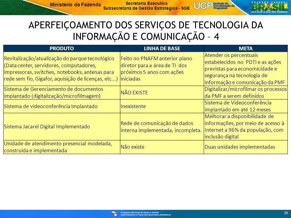 APERFEIÇOAMENTO DOS SERVIÇOS DE TECNOLOGIA DA INFORMAÇÃO E COMUNICAÇÃO – 4