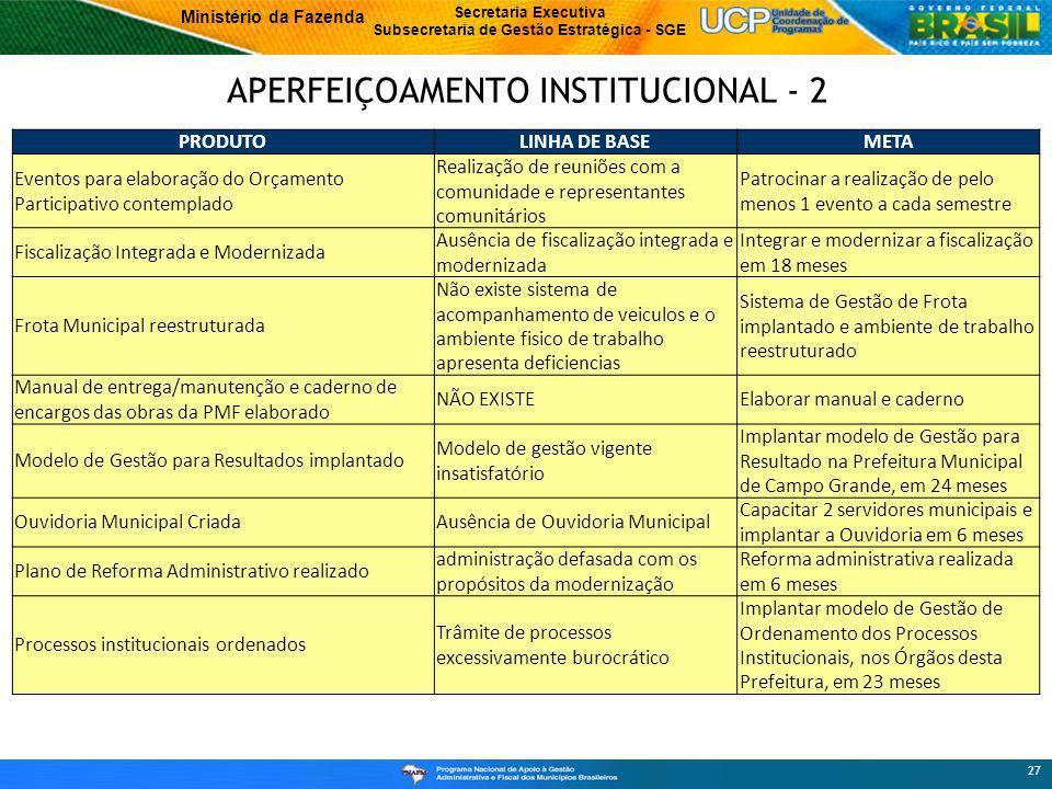 APERFEIÇOAMENTO INSTITUCIONAL - 2
