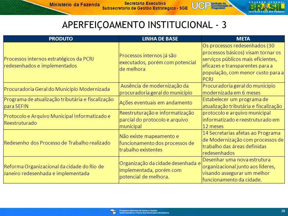 APERFEIÇOAMENTO INSTITUCIONAL - 3