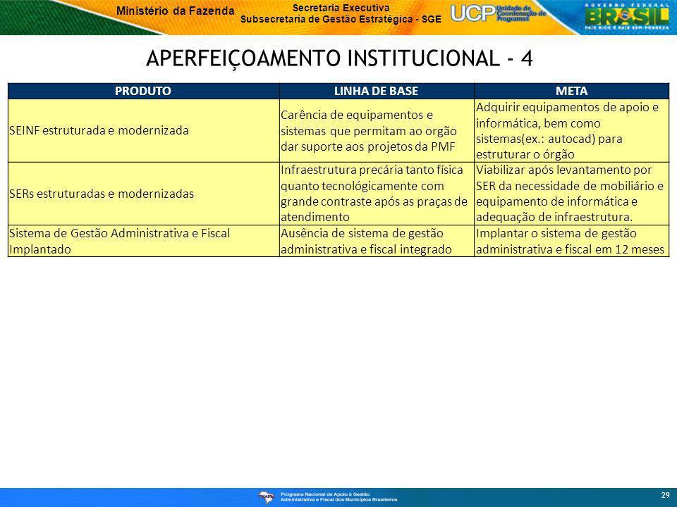 APERFEIÇOAMENTO INSTITUCIONAL - 4