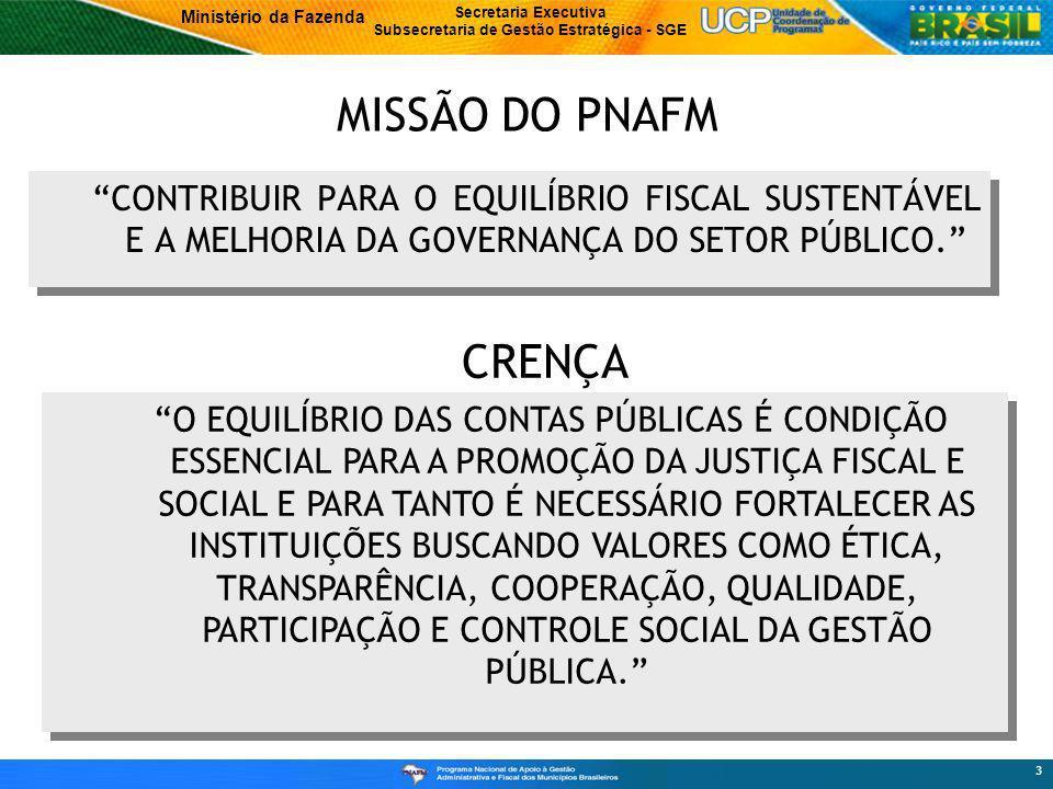 MISSÃO DO PNAFM CONTRIBUIR PARA O EQUILÍBRIO FISCAL SUSTENTÁVEL E A MELHORIA DA GOVERNANÇA DO SETOR PÚBLICO.