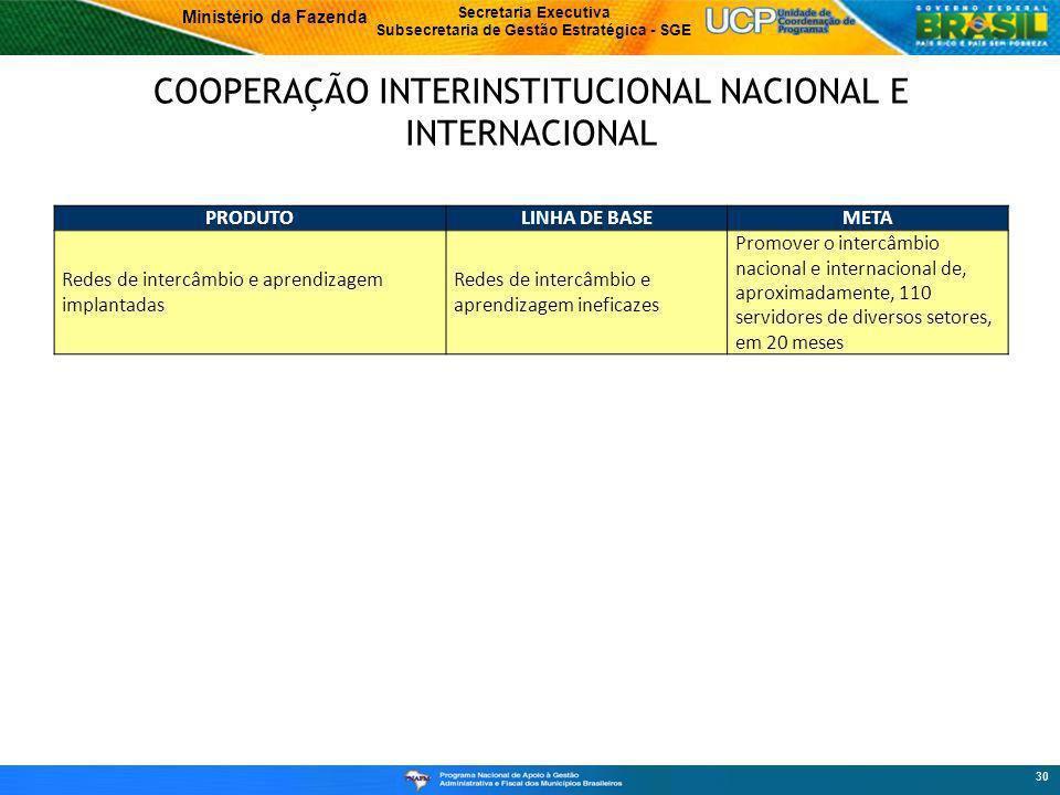COOPERAÇÃO INTERINSTITUCIONAL NACIONAL E INTERNACIONAL
