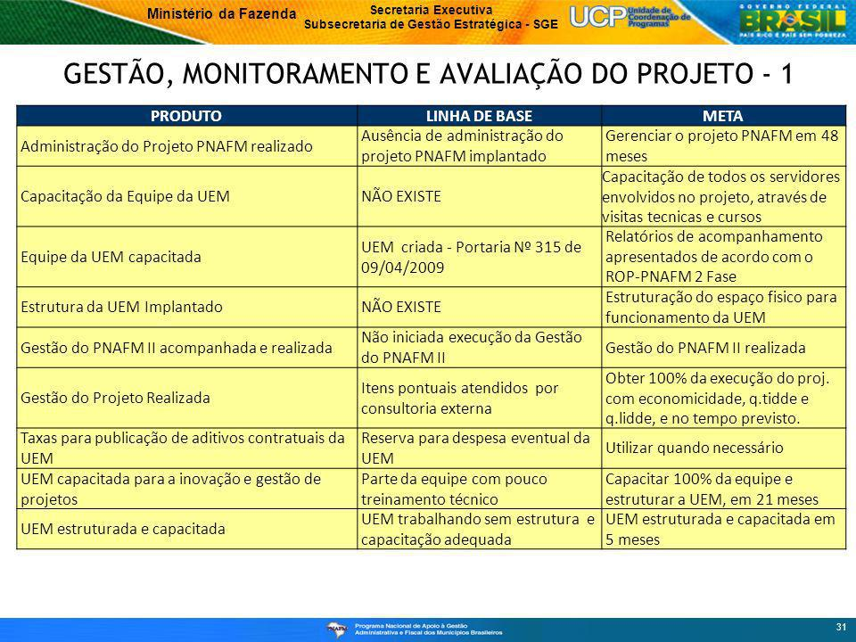 GESTÃO, MONITORAMENTO E AVALIAÇÃO DO PROJETO - 1