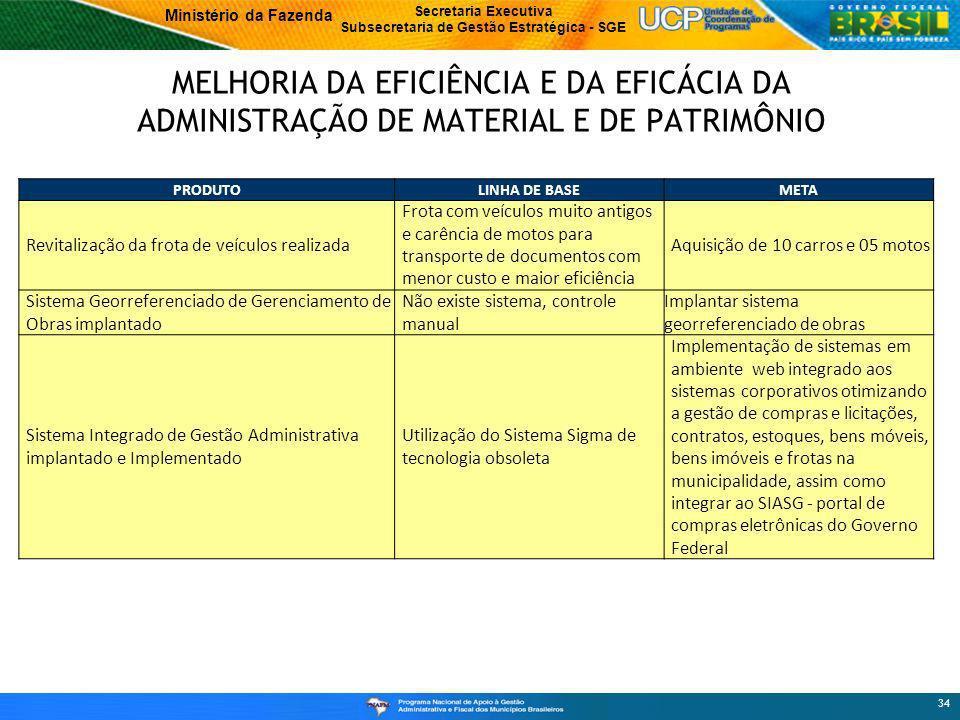 MELHORIA DA EFICIÊNCIA E DA EFICÁCIA DA ADMINISTRAÇÃO DE MATERIAL E DE PATRIMÔNIO