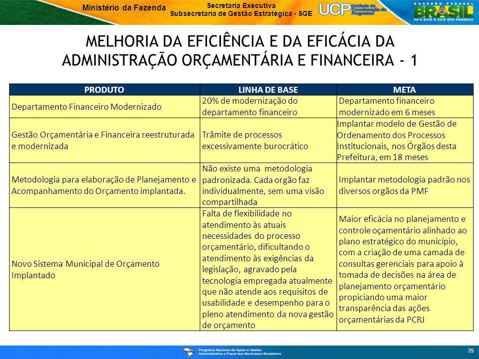 MELHORIA DA EFICIÊNCIA E DA EFICÁCIA DA ADMINISTRAÇÃO ORÇAMENTÁRIA E FINANCEIRA - 1
