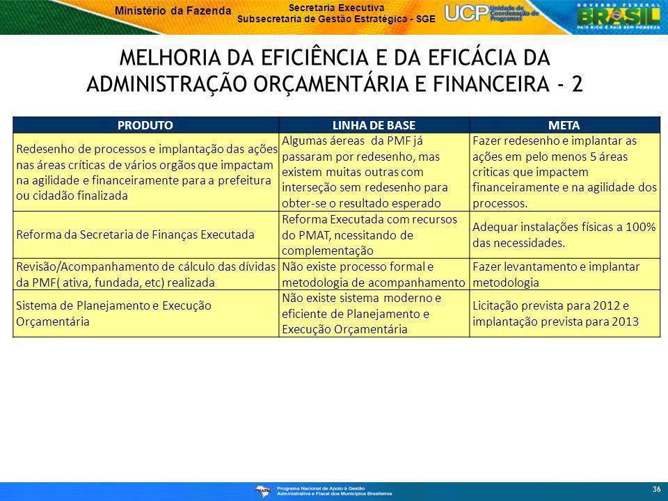 MELHORIA DA EFICIÊNCIA E DA EFICÁCIA DA ADMINISTRAÇÃO ORÇAMENTÁRIA E FINANCEIRA - 2