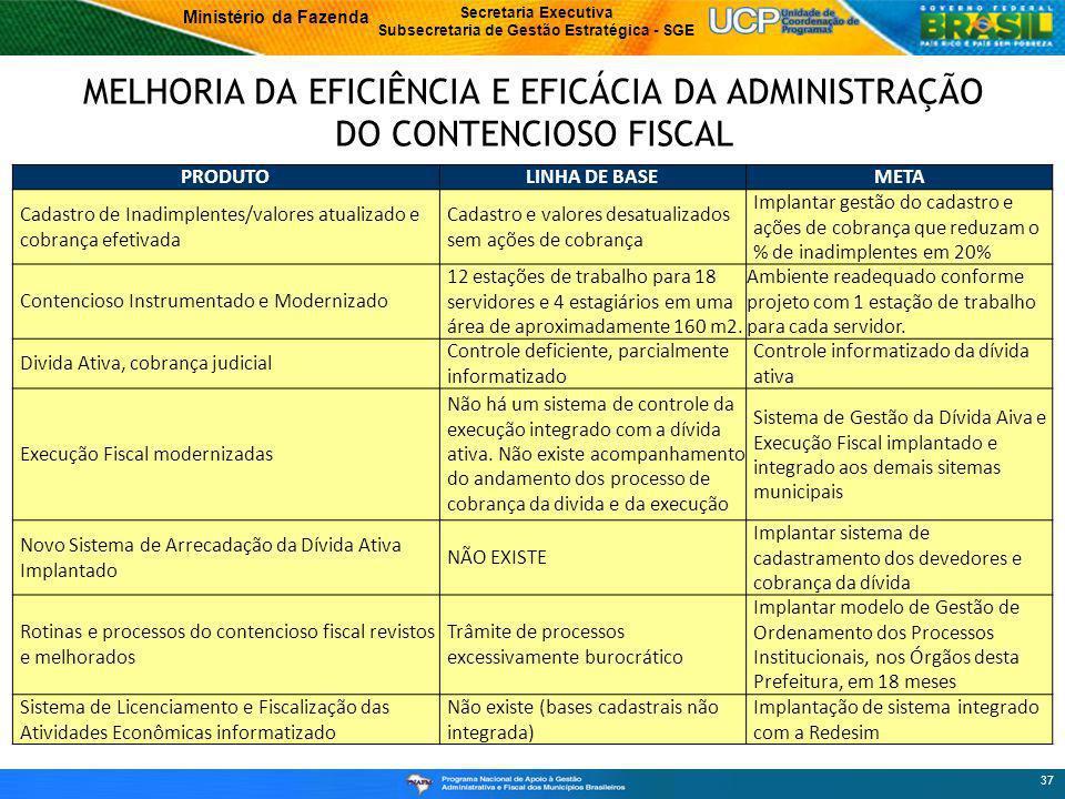 MELHORIA DA EFICIÊNCIA E EFICÁCIA DA ADMINISTRAÇÃO DO CONTENCIOSO FISCAL
