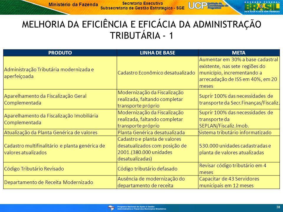 MELHORIA DA EFICIÊNCIA E EFICÁCIA DA ADMINISTRAÇÃO TRIBUTÁRIA - 1