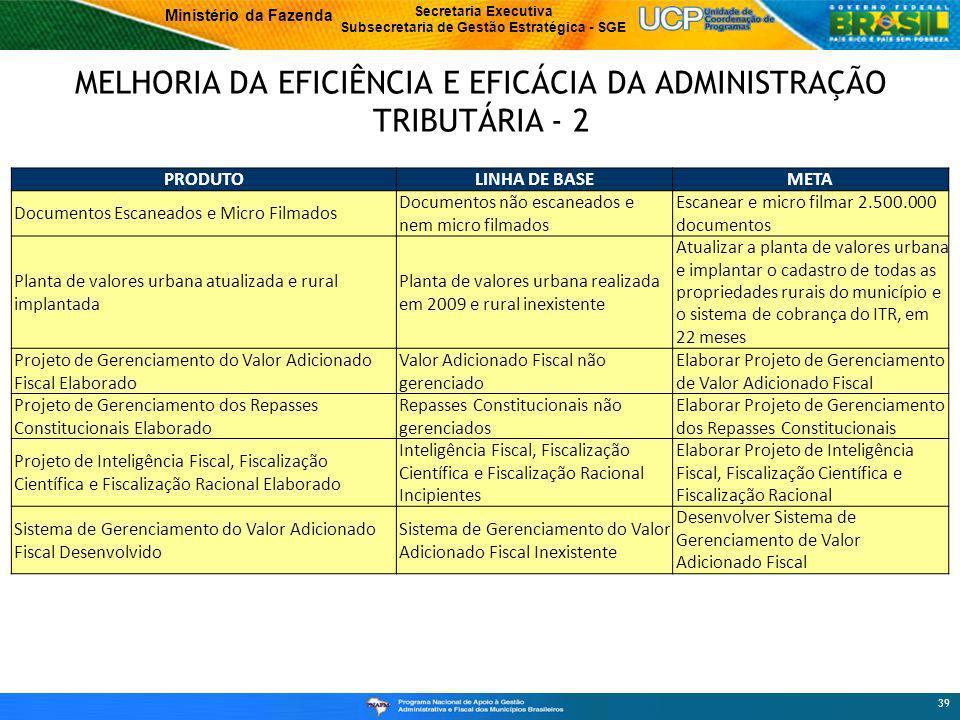 MELHORIA DA EFICIÊNCIA E EFICÁCIA DA ADMINISTRAÇÃO TRIBUTÁRIA - 2