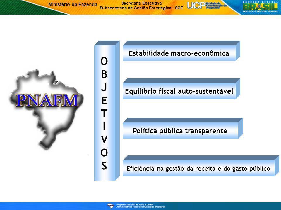 O B J E T I V S Estabilidade macro-econômica