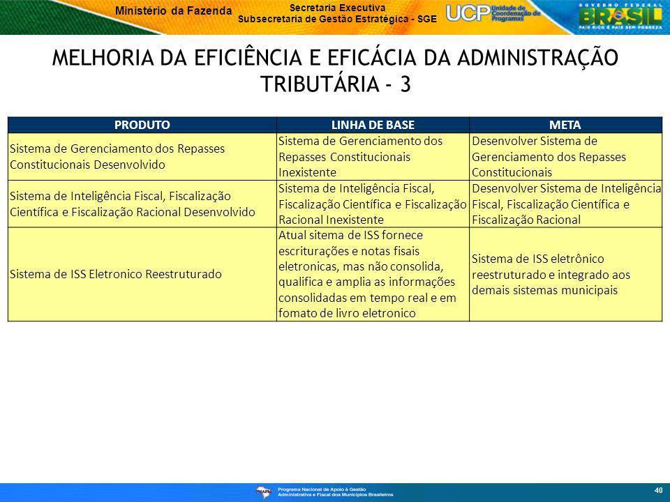 MELHORIA DA EFICIÊNCIA E EFICÁCIA DA ADMINISTRAÇÃO TRIBUTÁRIA - 3