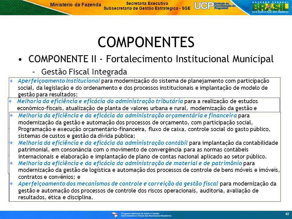 COMPONENTES Componente II - Fortalecimento Institucional Municipal