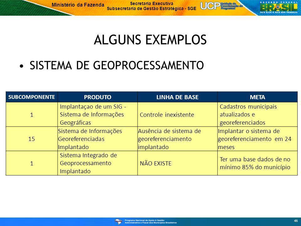 ALGUNS EXEMPLOS SISTEMA DE GEOPROCESSAMENTO PRODUTO LINHA DE BASE META