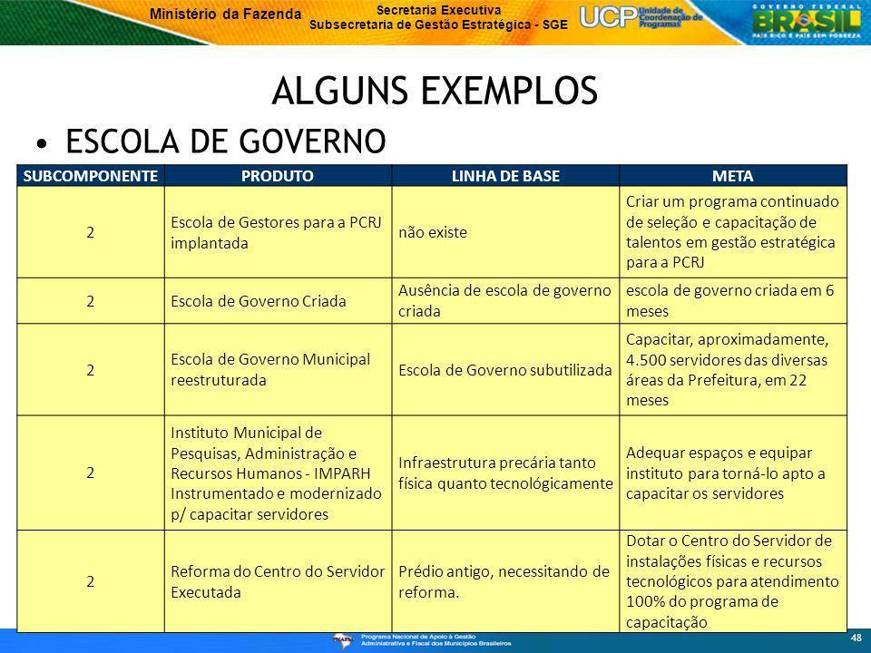 ALGUNS EXEMPLOS ESCOLA DE GOVERNO SUBCOMPONENTE PRODUTO LINHA DE BASE