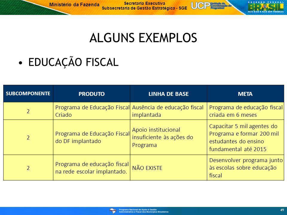 ALGUNS EXEMPLOS EDUCAÇÃO FISCAL PRODUTO LINHA DE BASE META 2
