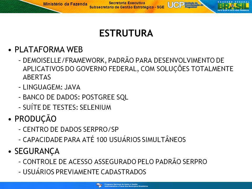 ESTRUTURA PLATAFORMA WEB PRODUÇÃO SEGURANÇA