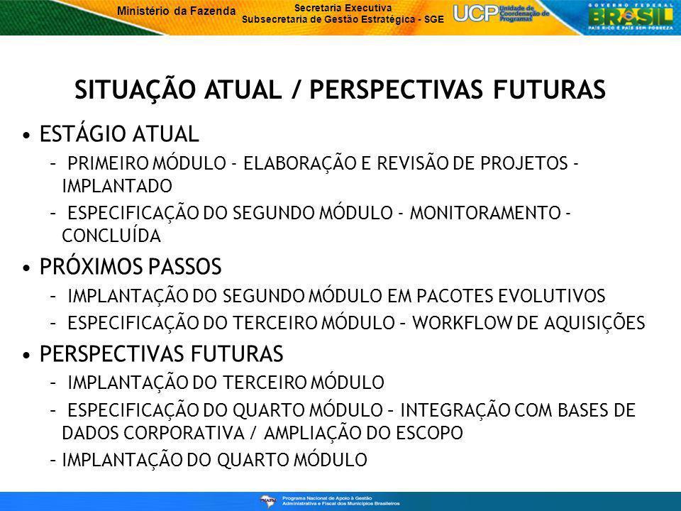 SITUAÇÃO ATUAL / PERSPECTIVAS FUTURAS