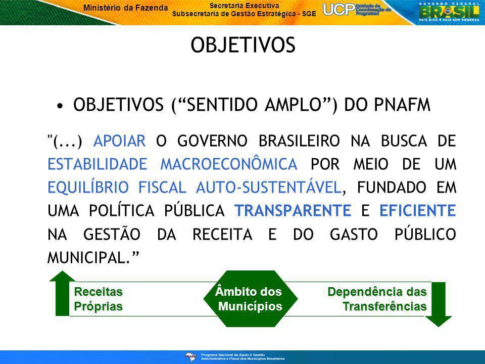 OBJETIVOS ( SENTIDO AMPLO ) DO PNAFM