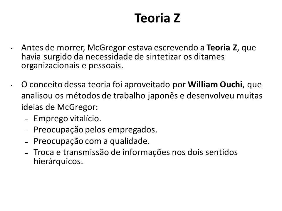Teoria Z