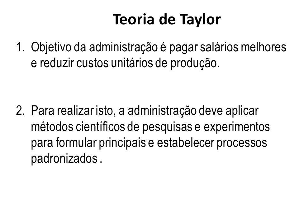 Teoria de Taylor Objetivo da administração é pagar salários melhores e reduzir custos unitários de produção.