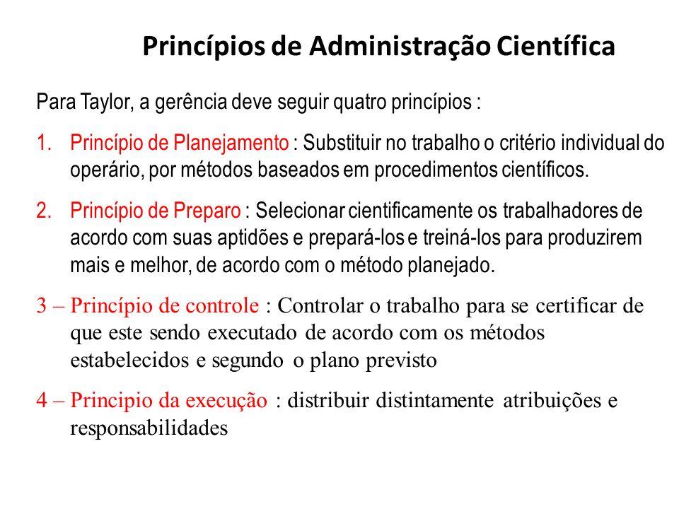 Princípios de Administração Científica