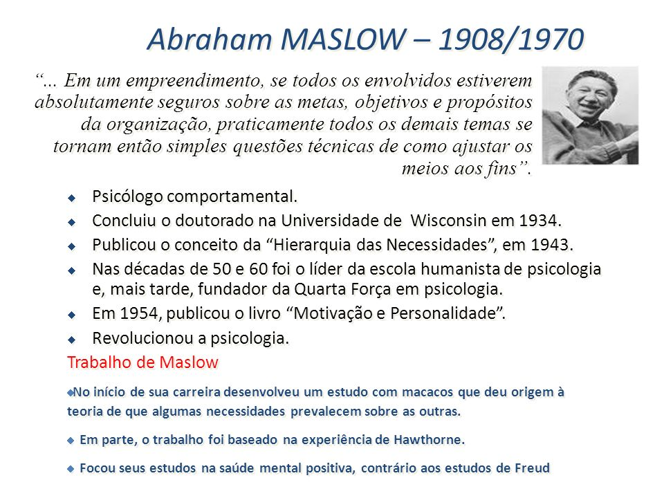 Abraham MASLOW – 1908/1970