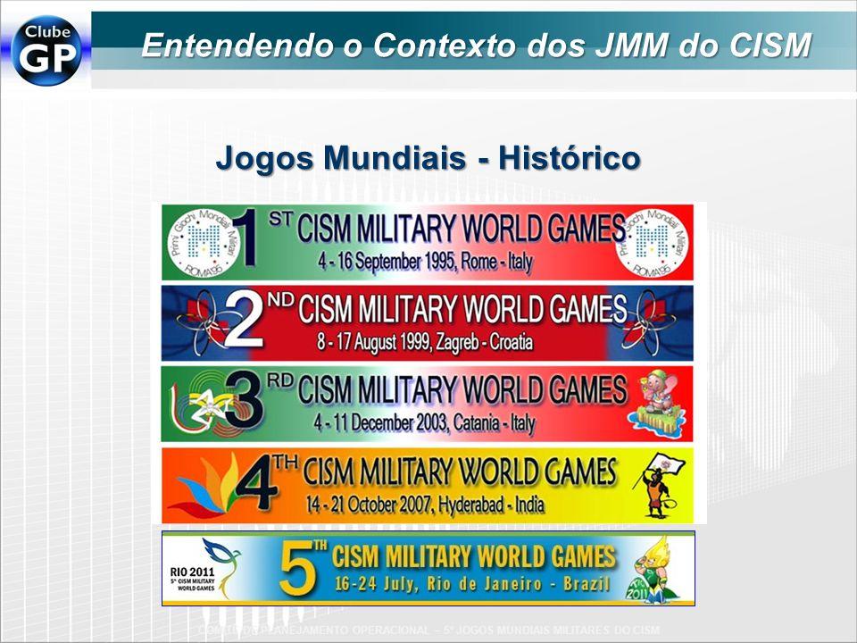 Jogos Mundiais - Histórico