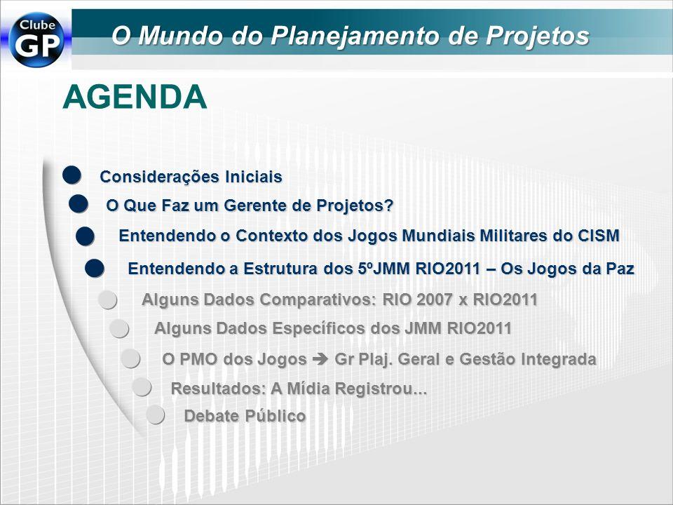 AGENDA O Mundo do Planejamento de Projetos Considerações Iniciais