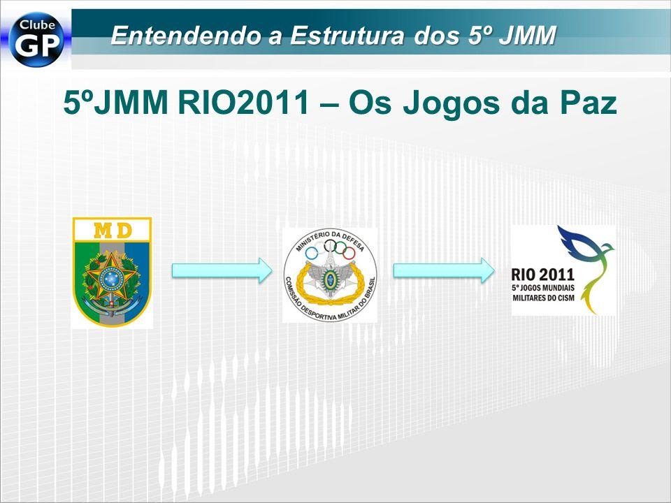 5ºJMM RIO2011 – Os Jogos da Paz
