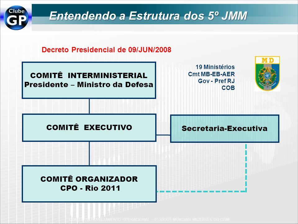 Entendendo a Estrutura dos 5º JMM